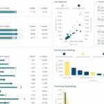salesperformance-thegem-gallery-fullwidth.png
